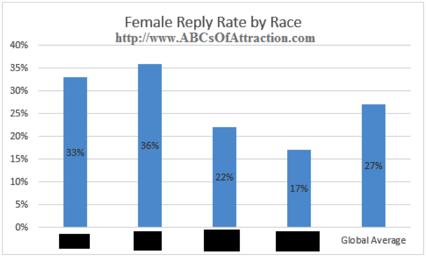 CDC - Cancer Rates by Race/Ethnicity and Sex